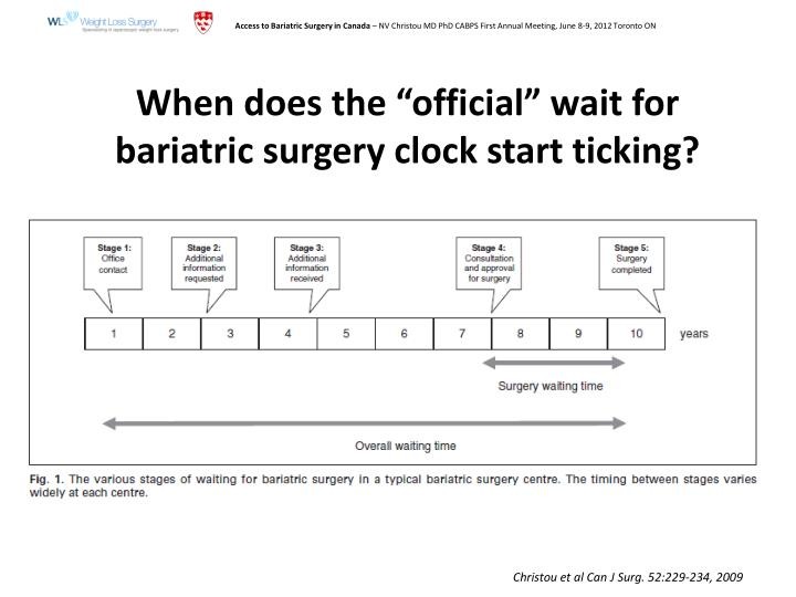 "When does the ""official"" wait for bariatric surgery clock start ticking?"