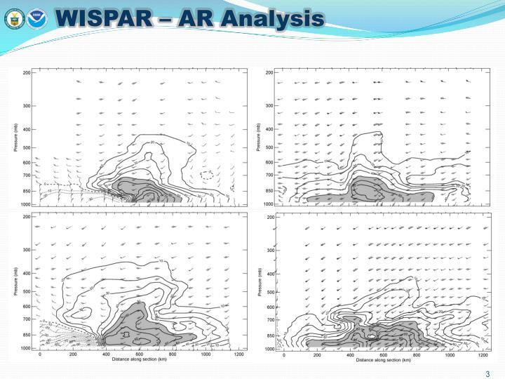 WISPAR – AR Analysis