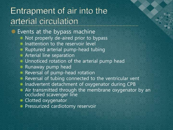Entrapment of air into the arterial circulation