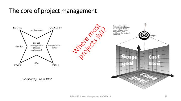 The core of project management