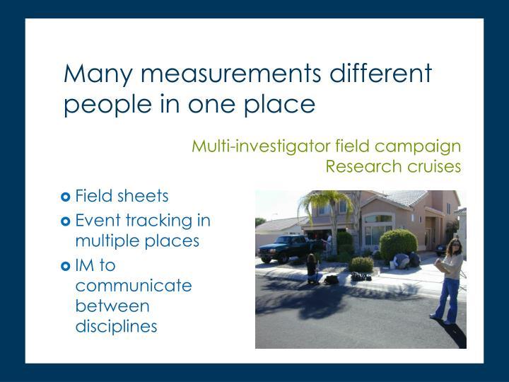 Field sheets