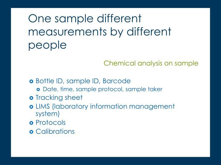 Chemical analysis on sample