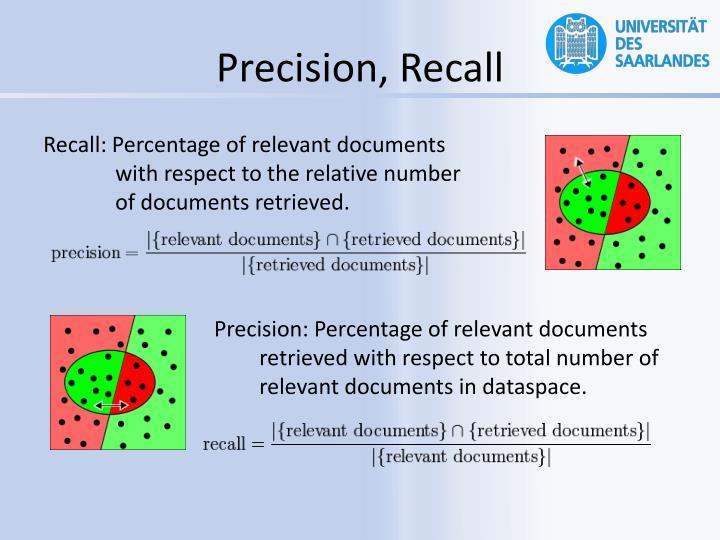 Precision, Recall