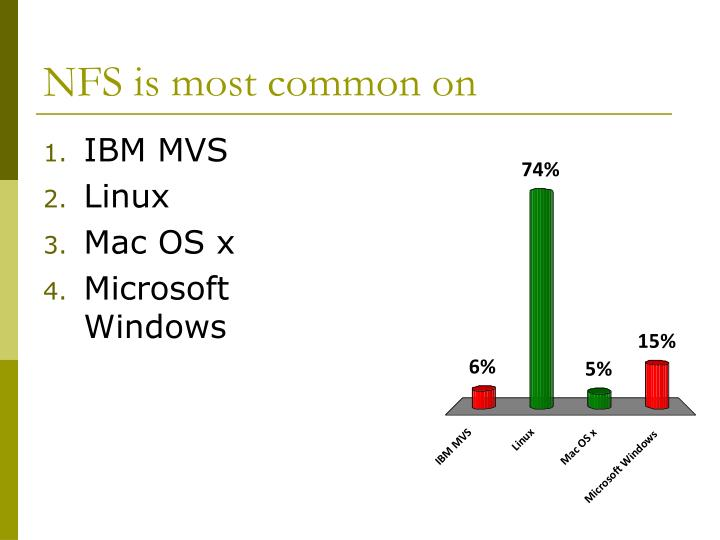 NFS is most common on