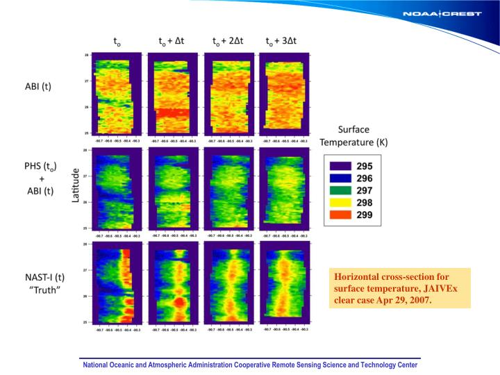Horizontal cross-section for surface temperature,