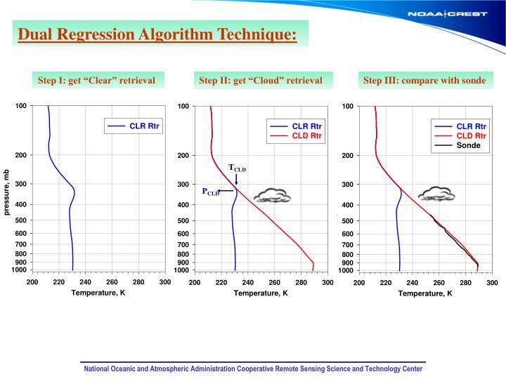 Dual Regression Algorithm Technique: