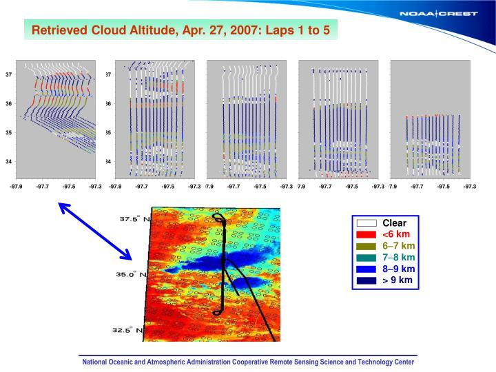 Retrieved Cloud Altitude, Apr. 27, 2007: Laps 1 to 5