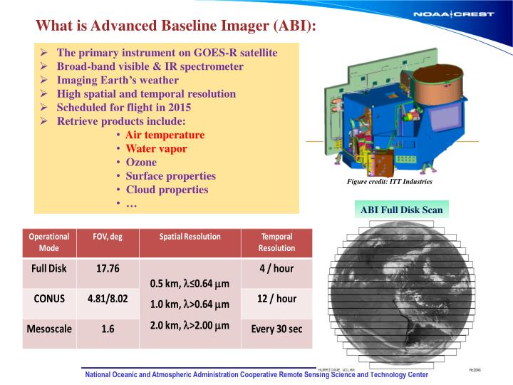 What is Advanced Baseline Imager (ABI):