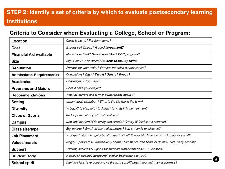STEP 2: Identify a set of criteria by which to evaluate postsecondary learning institutions