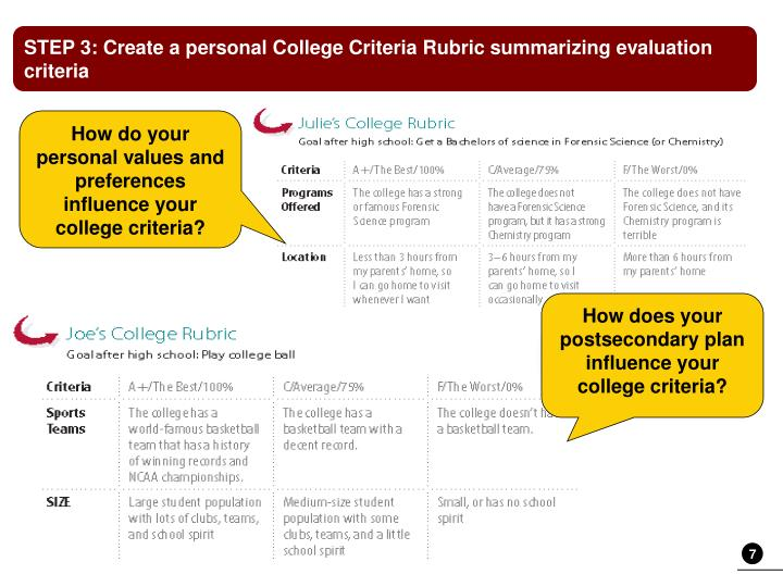 STEP 3: Create a personal College Criteria Rubric summarizing evaluation criteria