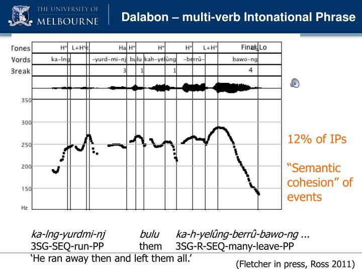 Dalabon – multi-verb Intonational Phrase