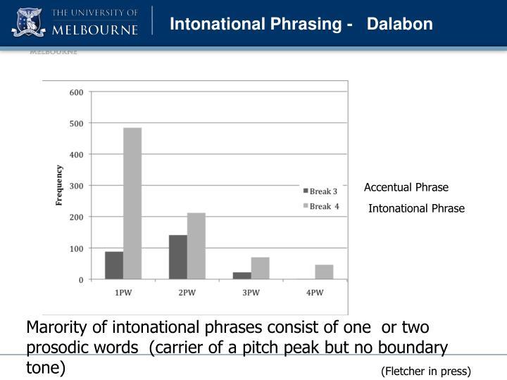 Intonational Phrasing -   Dalabon