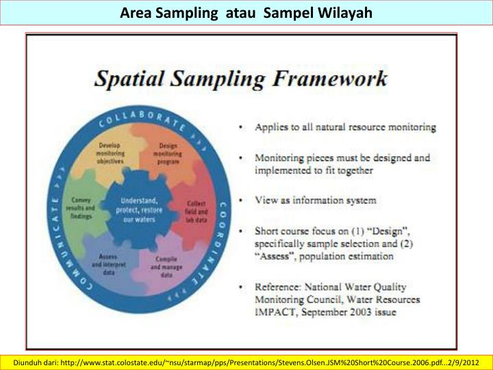 Area Sampling  atau  Sampel Wilayah