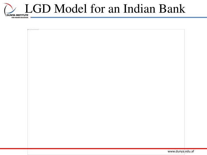 LGD Model for an Indian Bank