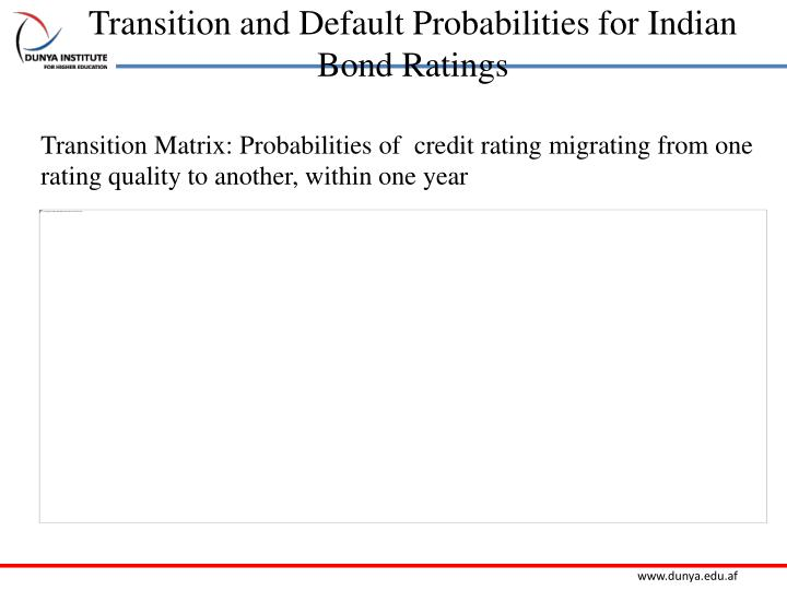 Transition and Default Probabilities for Indian Bond Ratings