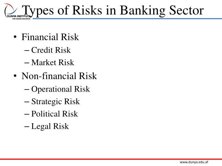 Types of Risks in Banking Sector