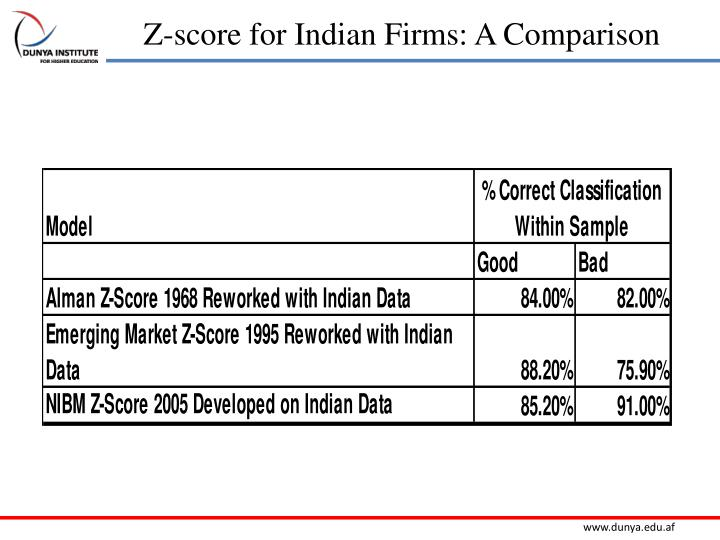 Z-score for Indian Firms: A Comparison