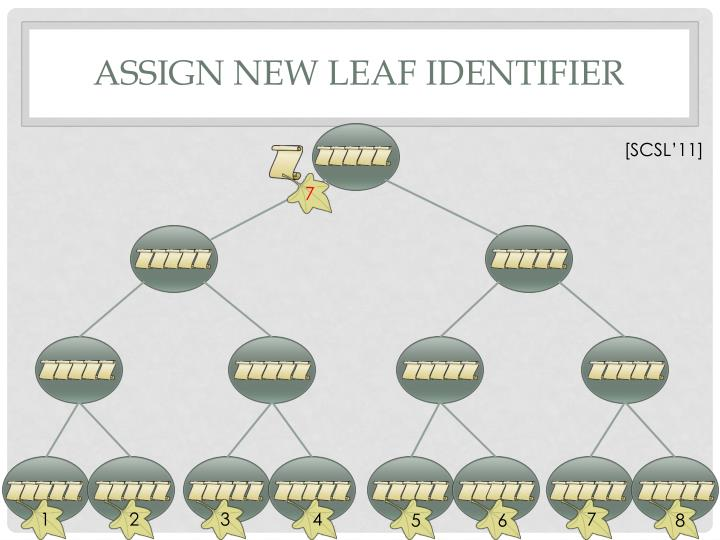 Assign New Leaf Identifier