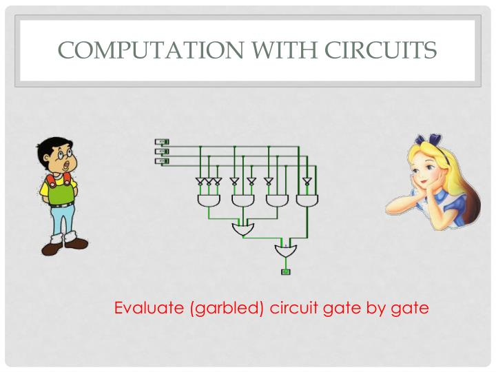 Computation with circuits