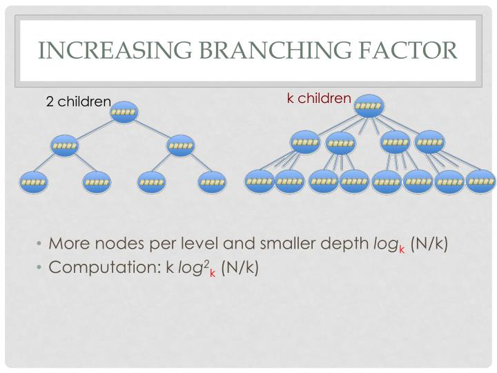 Increasing Branching factor
