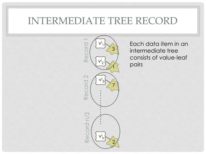 Intermediate tree record