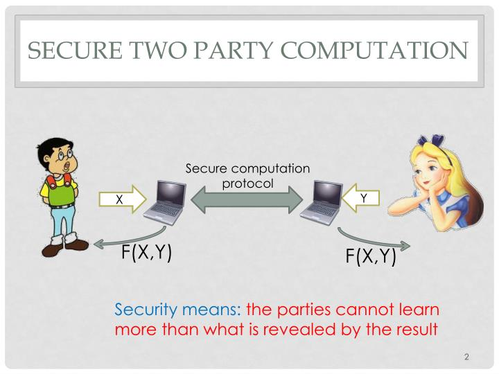 Secure two party computation