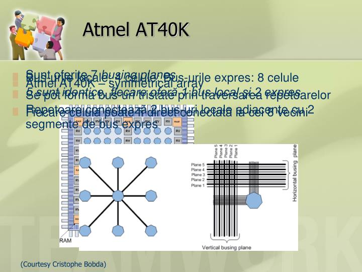 Atmel AT40K