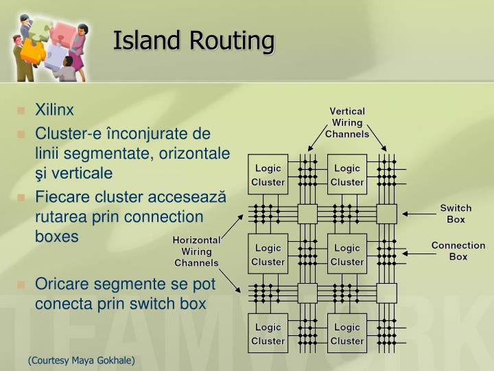Island Routing
