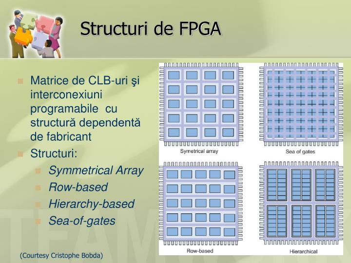 Structuri de FPGA