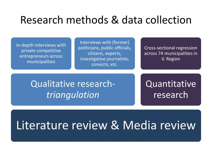 Research methods & data collection
