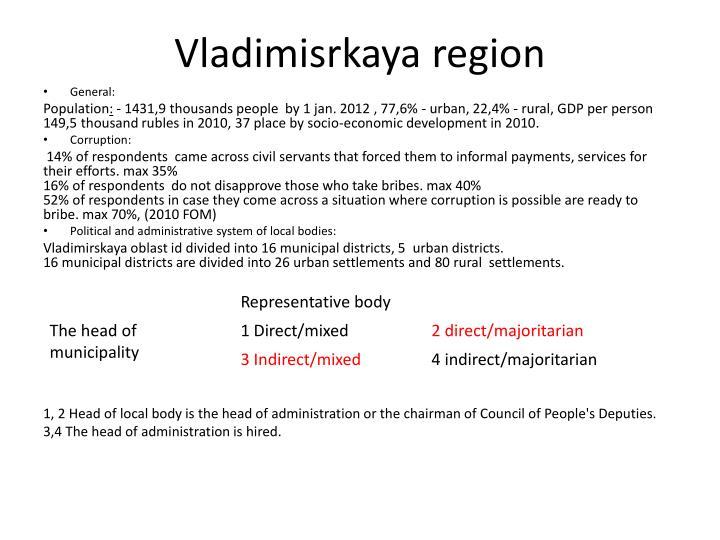 Vladimisrkaya