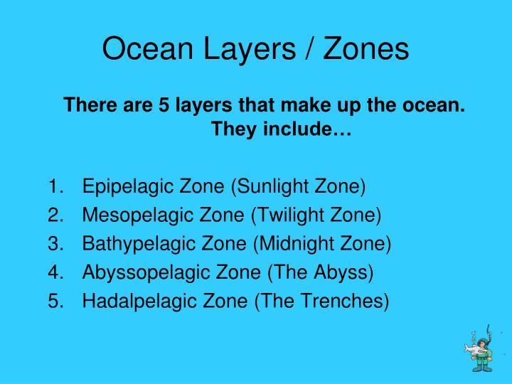 Ocean Layers / Zones