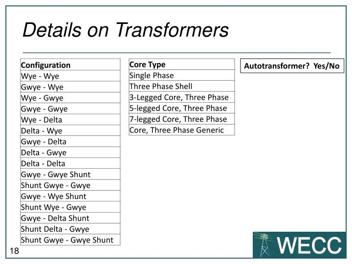 Details on Transformers