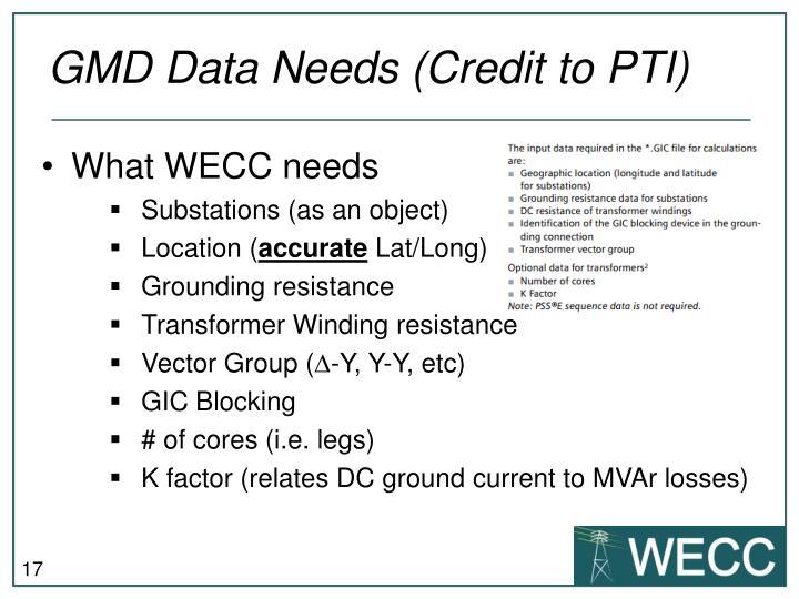 GMD Data Needs (Credit to PTI)