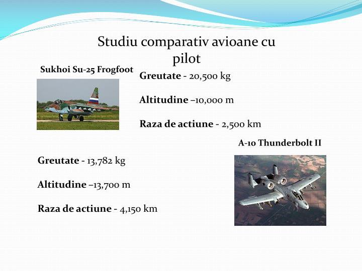 Studiu comparativ avioane cu pilot