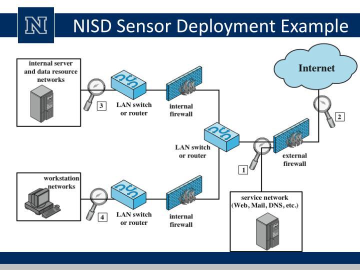 NISD Sensor Deployment Example