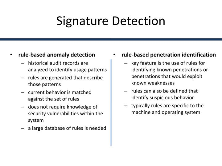 Signature Detection