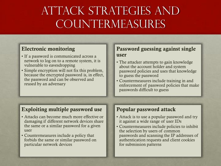 Attack strategies and countermeasures