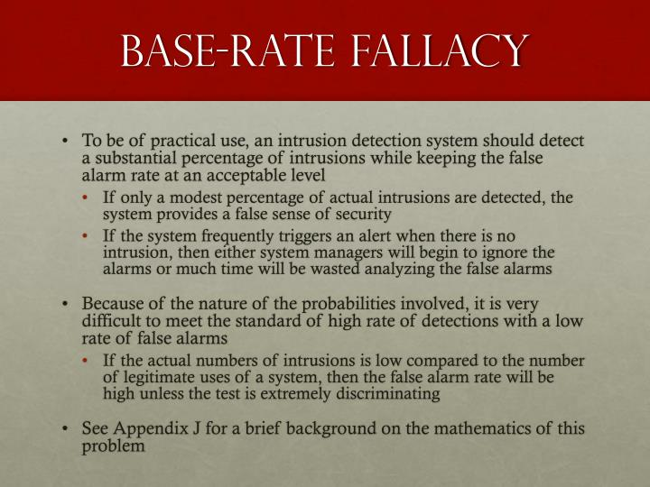 Base-Rate Fallacy
