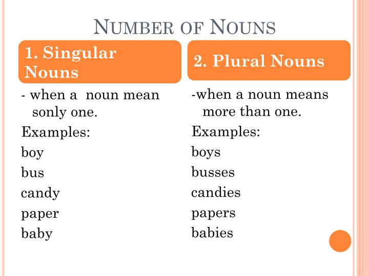 Number of Nouns