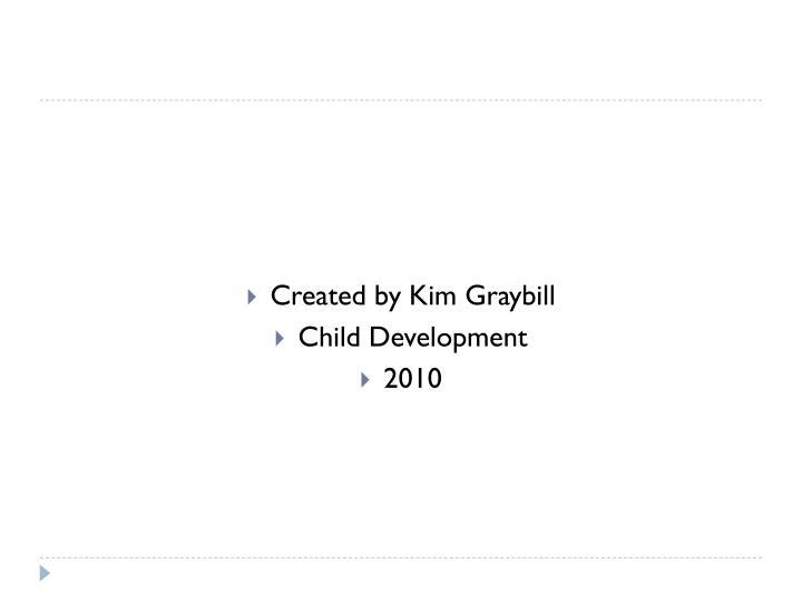 Created by Kim