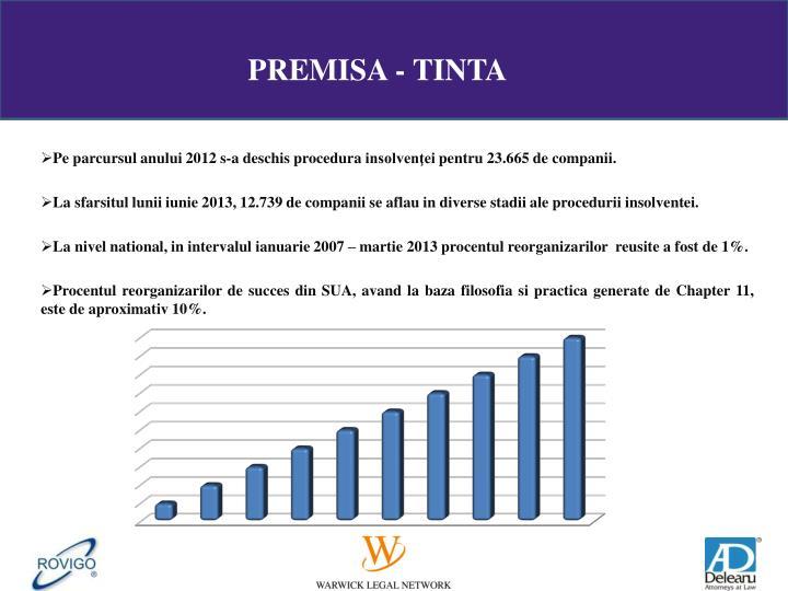 PREMISA - TINTA