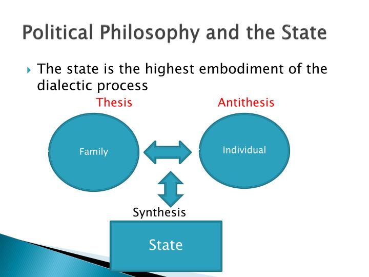 Political Philosophy and the State