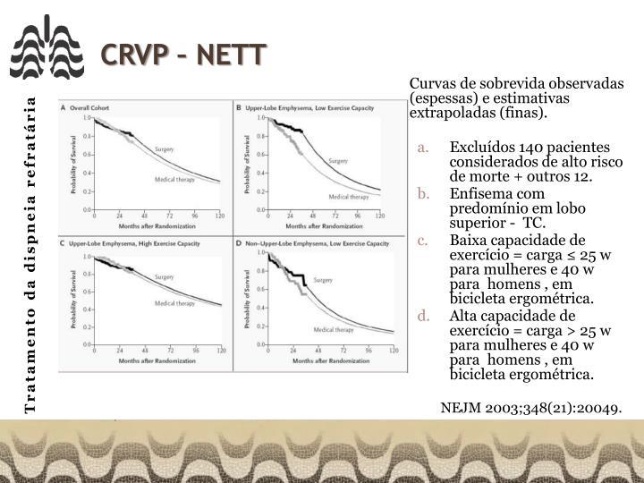 CRVP – NETT