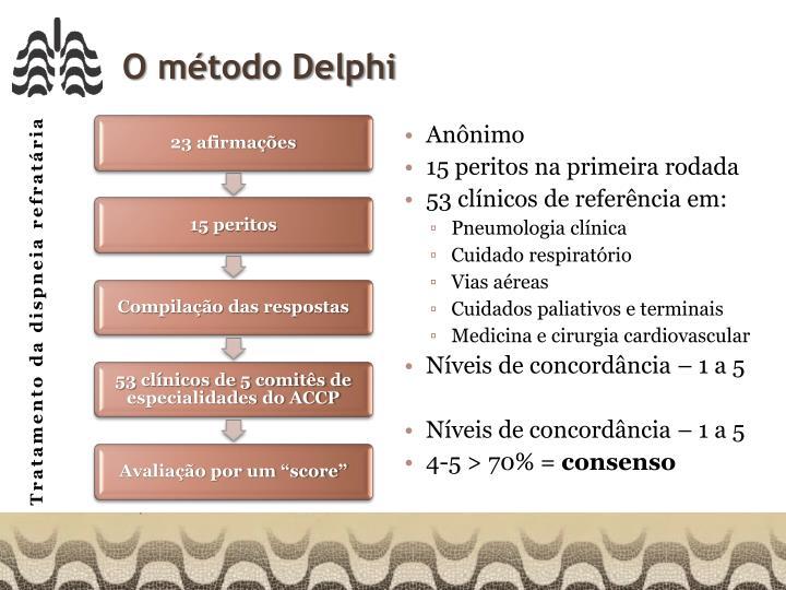 O método Delphi