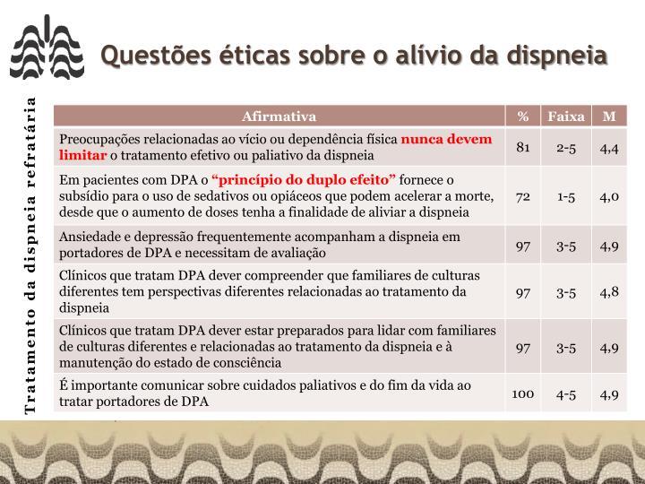 Questões éticas sobre o alívio da dispneia