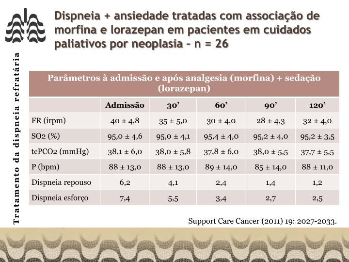 Dispneia + ansiedade tratadas com associação de morfina e