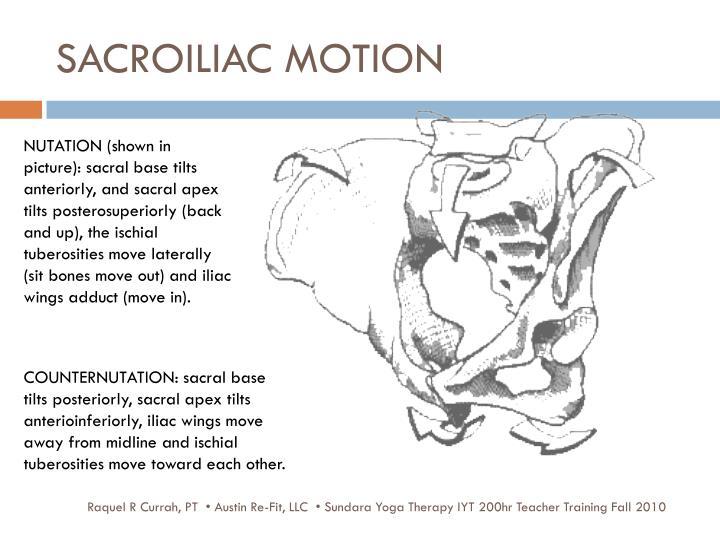 SACROILIAC MOTION
