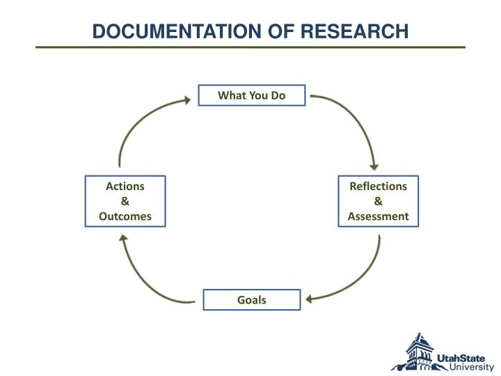 Documentation of RESEARCH