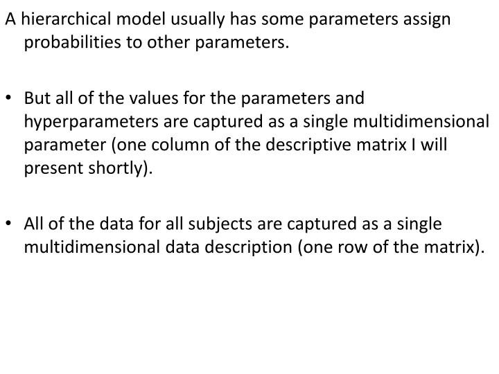 A hierarchical model usually has some parameters assign probabilities to other parameters.